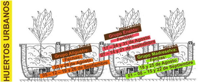 Cursos de Horticultura urbana
